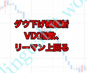 NYダウまた過去最大の下げ、VIX指数は83に