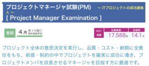 プロジェクトマネージャ試験を受けます